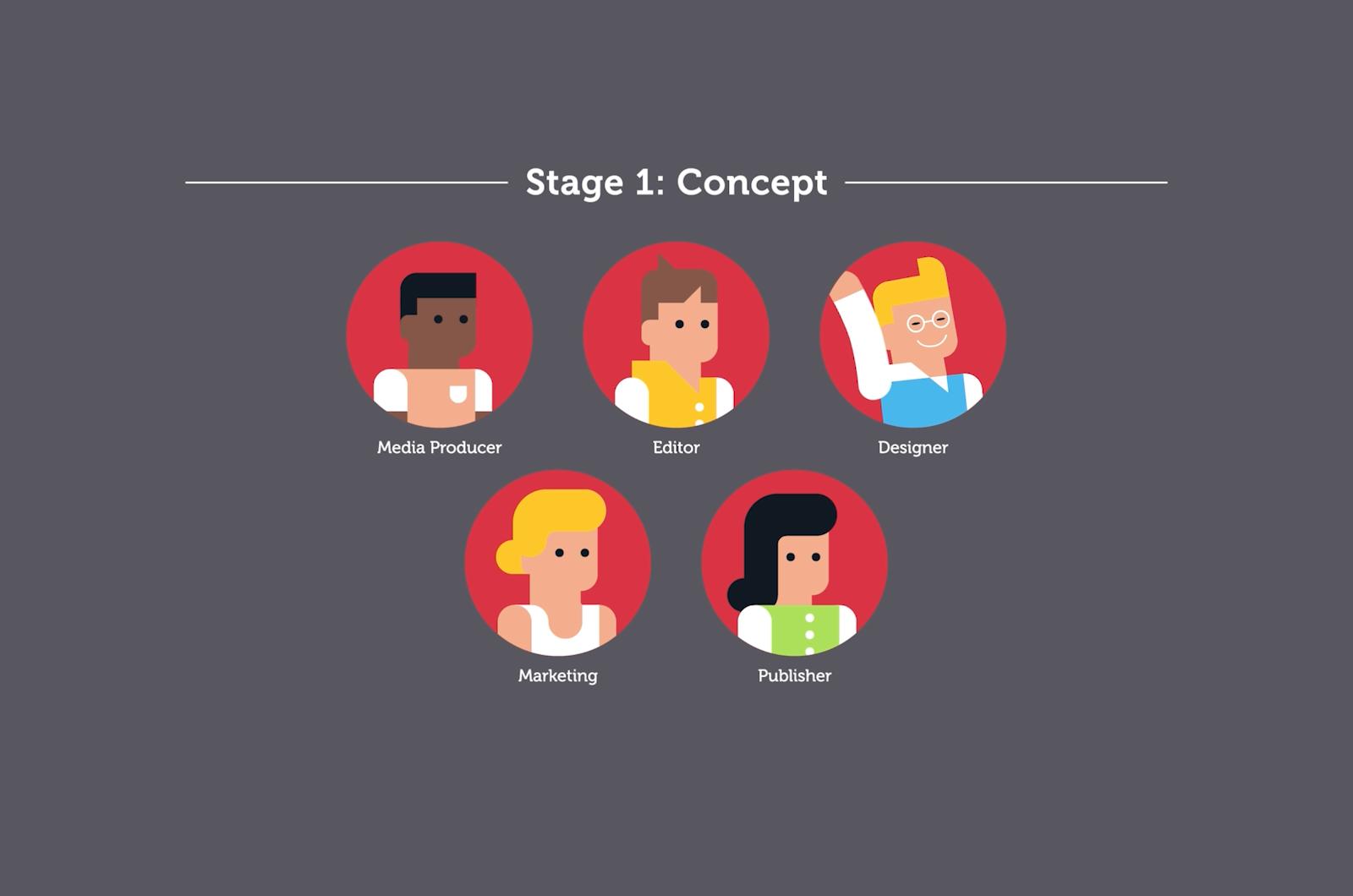 Concept screen